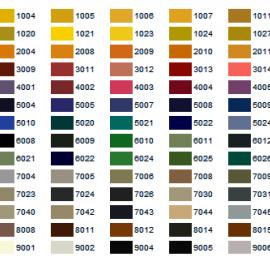 farba RAL vzorkovník